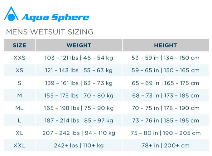 Aqua Sphere størrelsesskema våddragter herrer